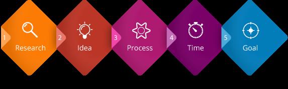 Infografic-concept